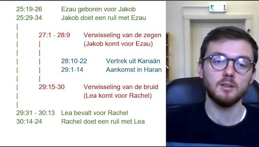 Willem Nijsse verlengt serie bijbelvlogs in lockdowntijd